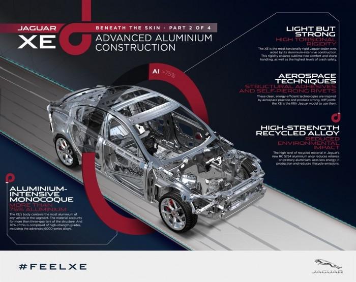 """Neuer """"aluminiumleichter """" Jaguar XE"""